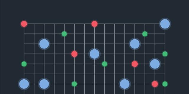 Verticals, Horizontal- and IoT-Platforms